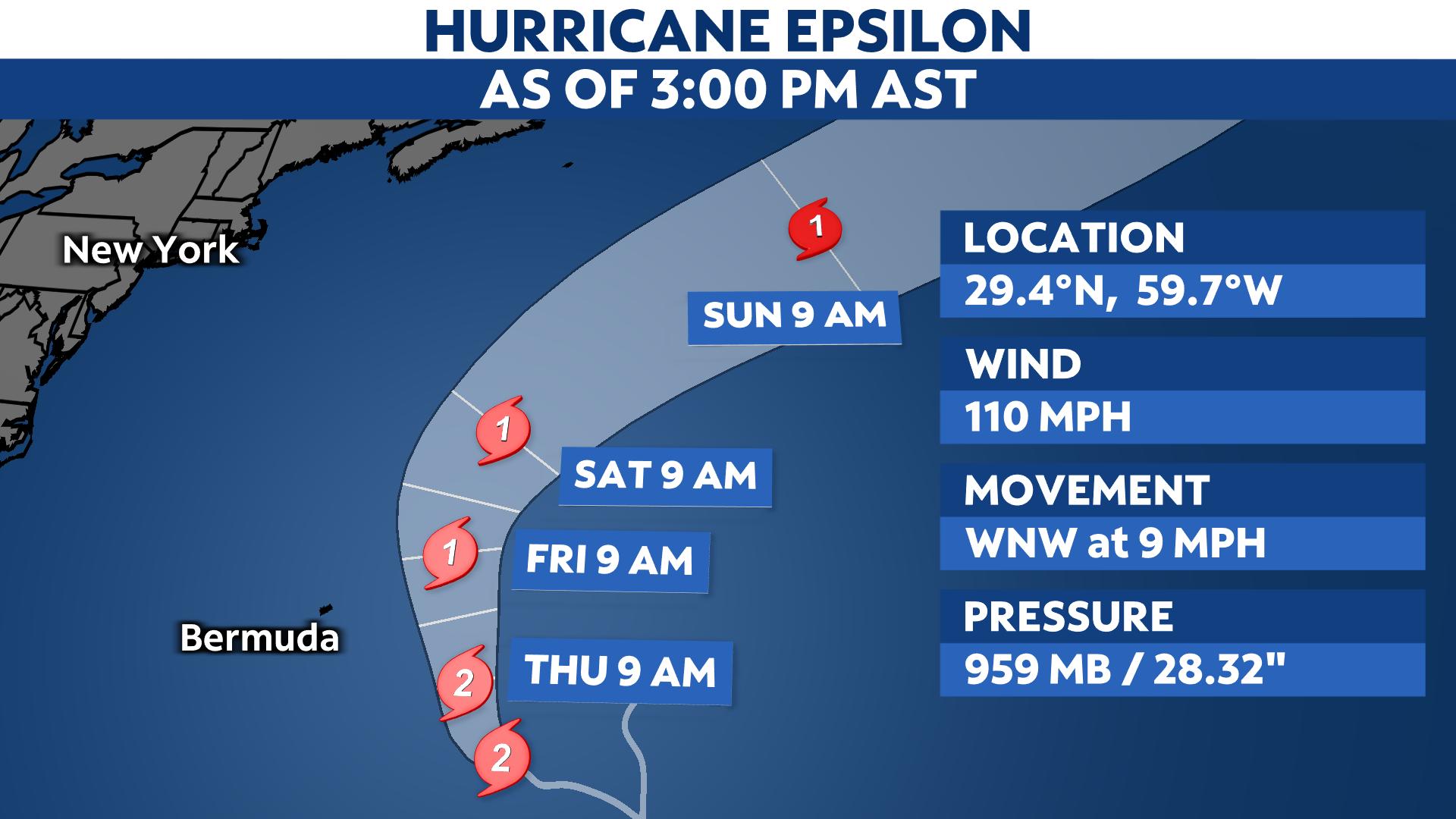 Hurricane Epsilon Becomes 4th Major Hurricane of 2020